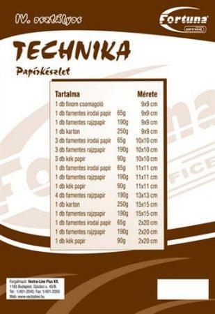 Technika Csomag IV.